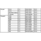 Jeu d'outils de calage moteur PSA 1.0/1.2 - 3 cylindres - Essence image